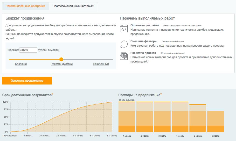 Рис. 1. Интерфейс SEO-модуля для оптимизации сайта «под ключ»: указан перечень работ, сроки выполнения и запланированные расходы. Сумма в процессе работы не изменится.